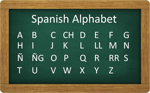 школа испанского языка